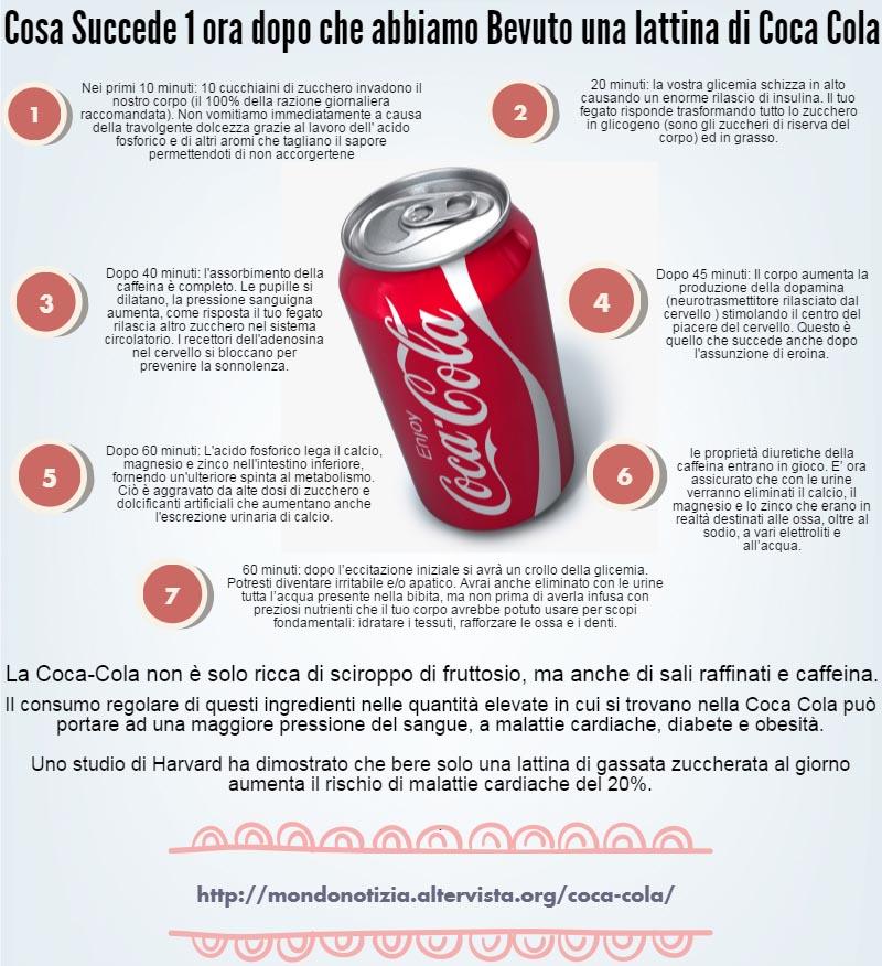 coca_cola_fa_male