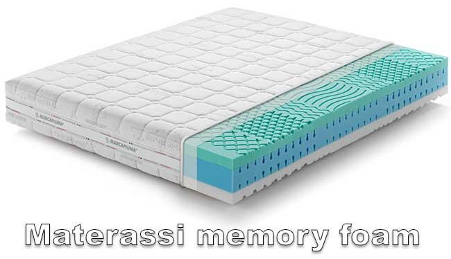materassi-memory-foam